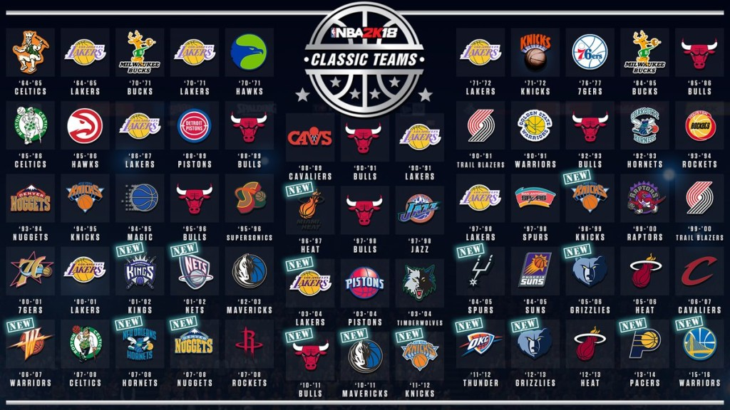 Classic Teams